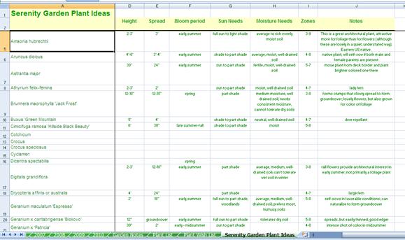 screenshot - garden spreadsheet
