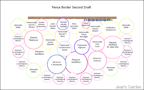 Revised Fence Border Plan